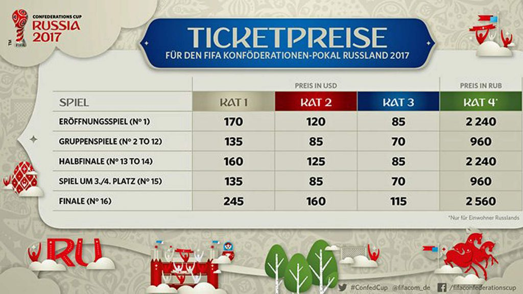 confed-cup-tickets