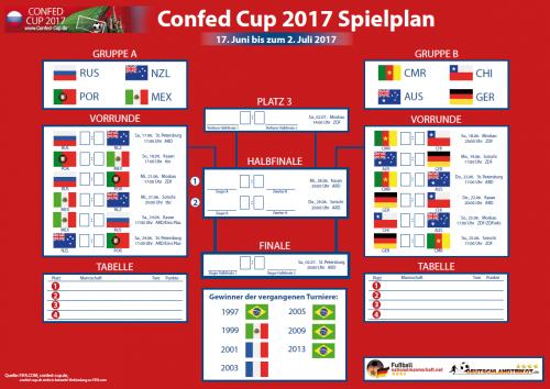 euro 2017 ergebnisse
