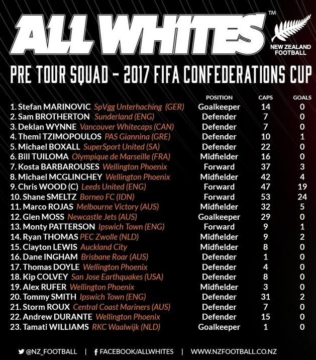 Neuseeland confed cup Kader